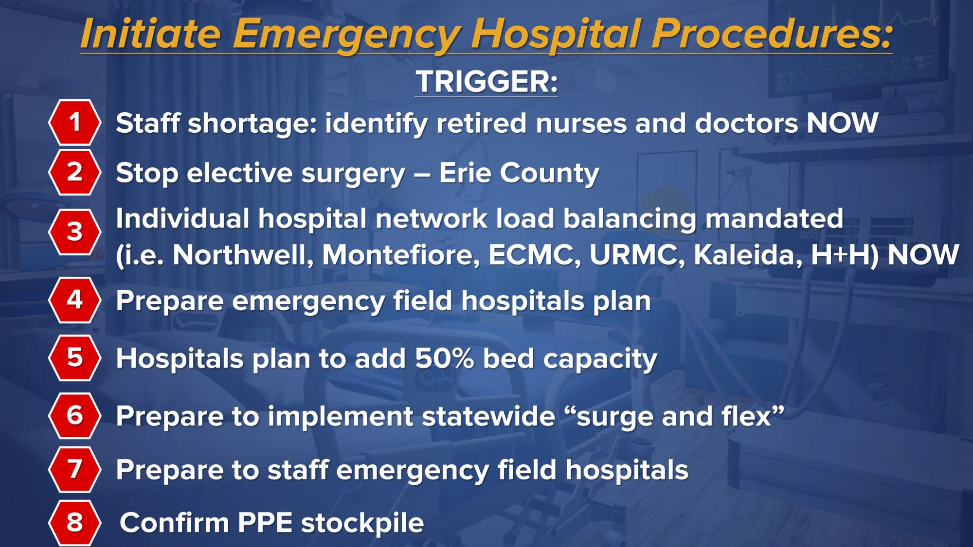 Cuomo orders emergency hospital protocols as COVID capacity dwindles