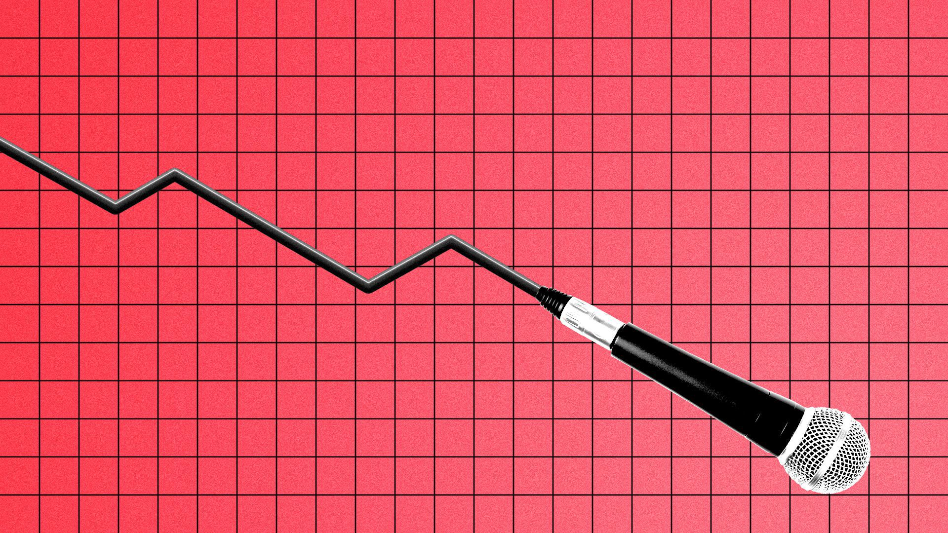Illustration of a microphone and cord in the shape of a downward chart trendline.
