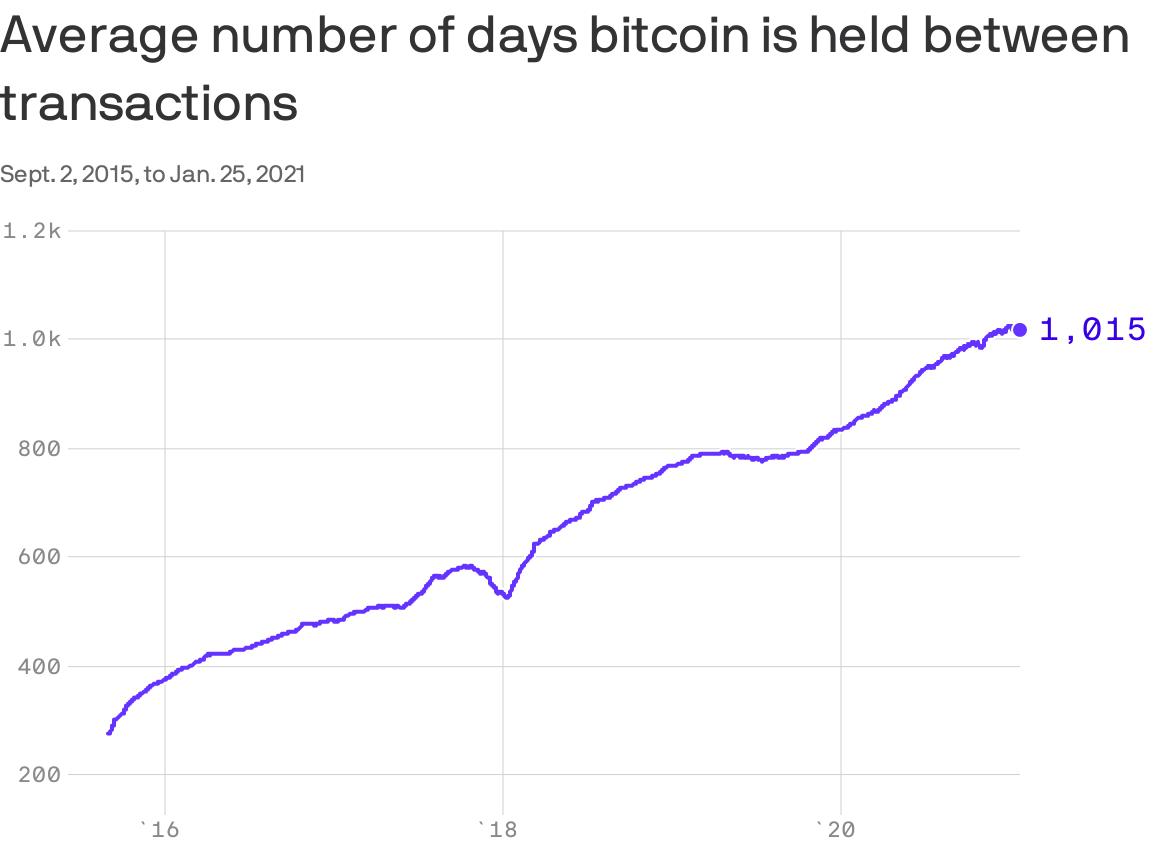 pietų korėja bitcoin insider trading
