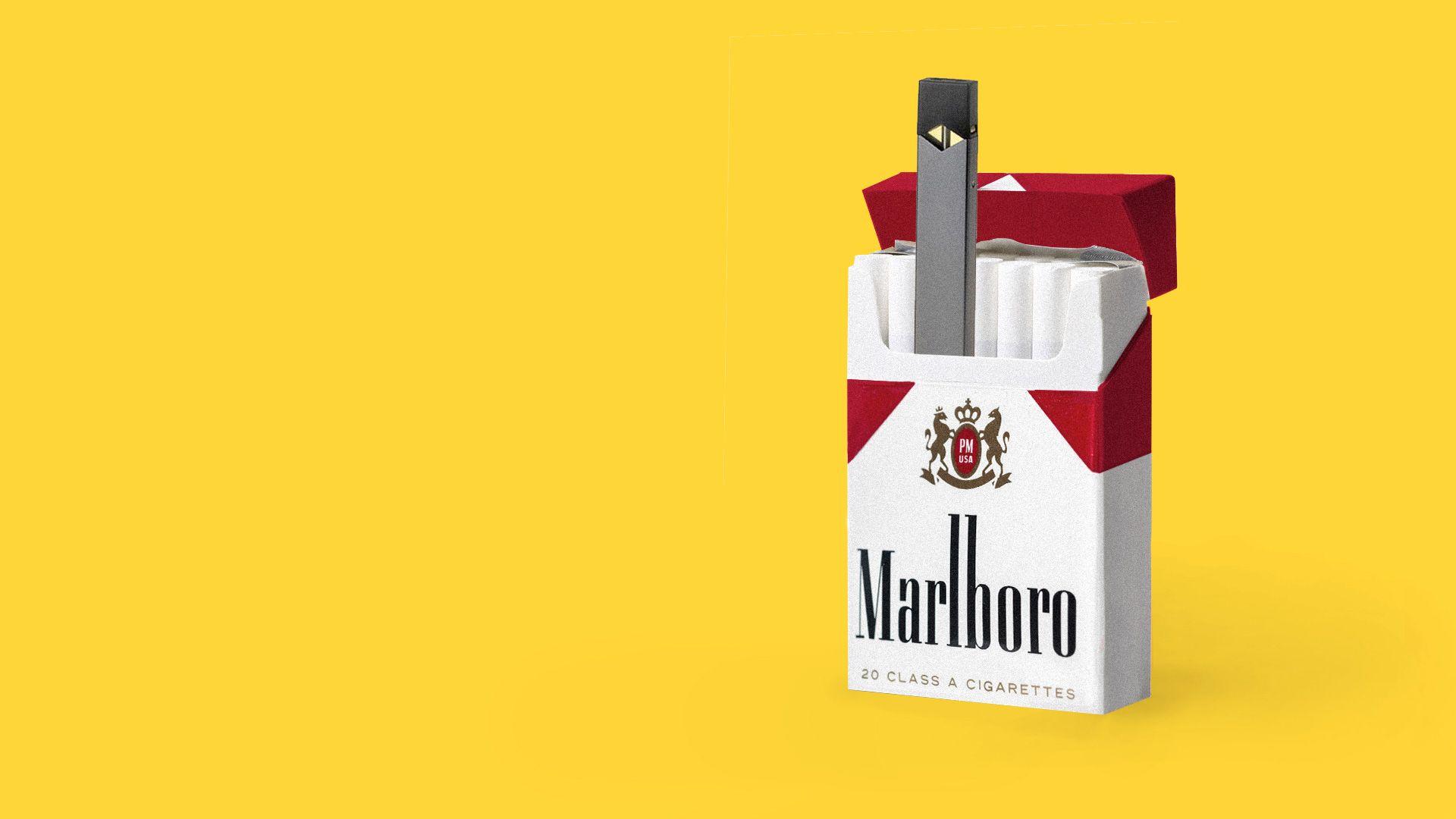 Marlboro cigarette yellow cigarette case buy online