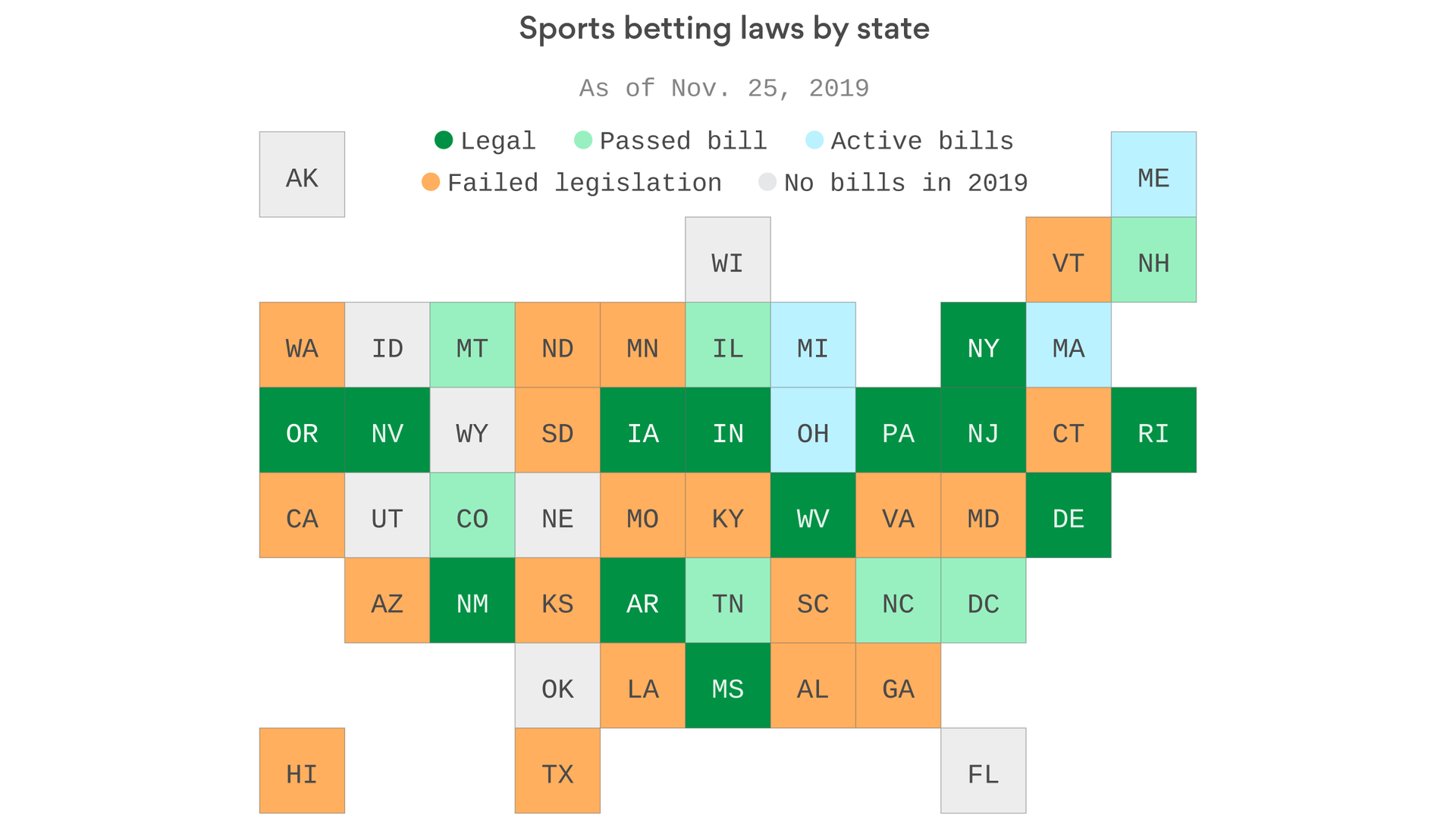 Map: The states that have legalized sports betting