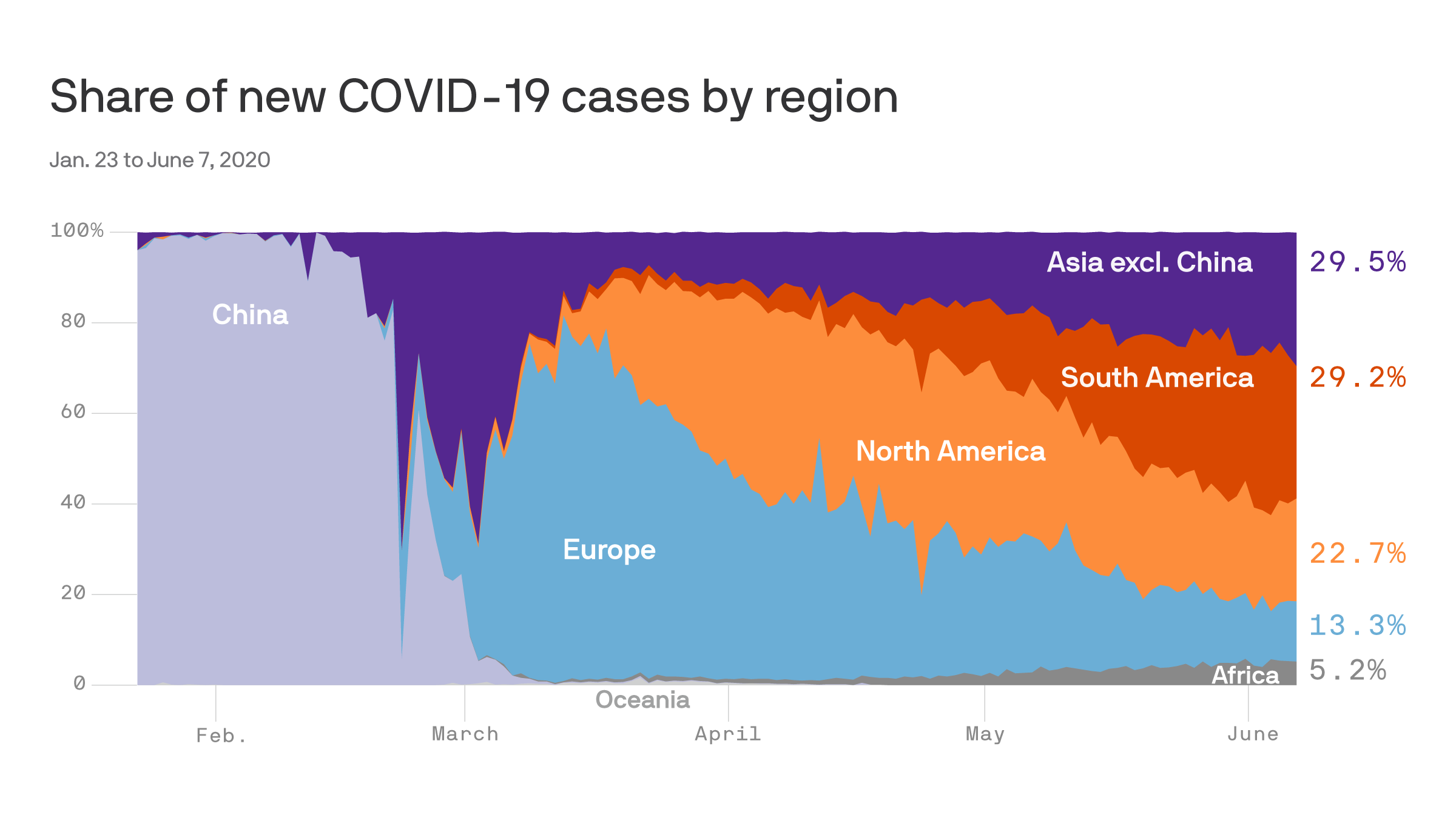 Tracking the coronavirus pandemic, by the numbers thumbnail
