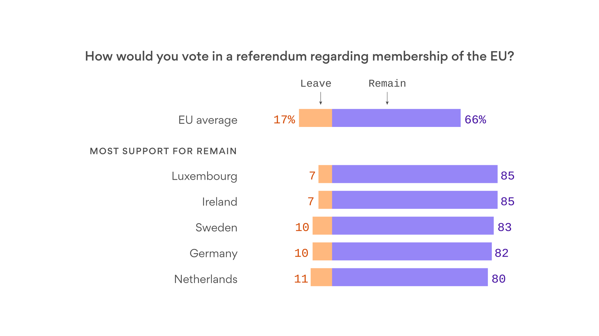 Italy eu referendum betting fx turbo marksman binary options