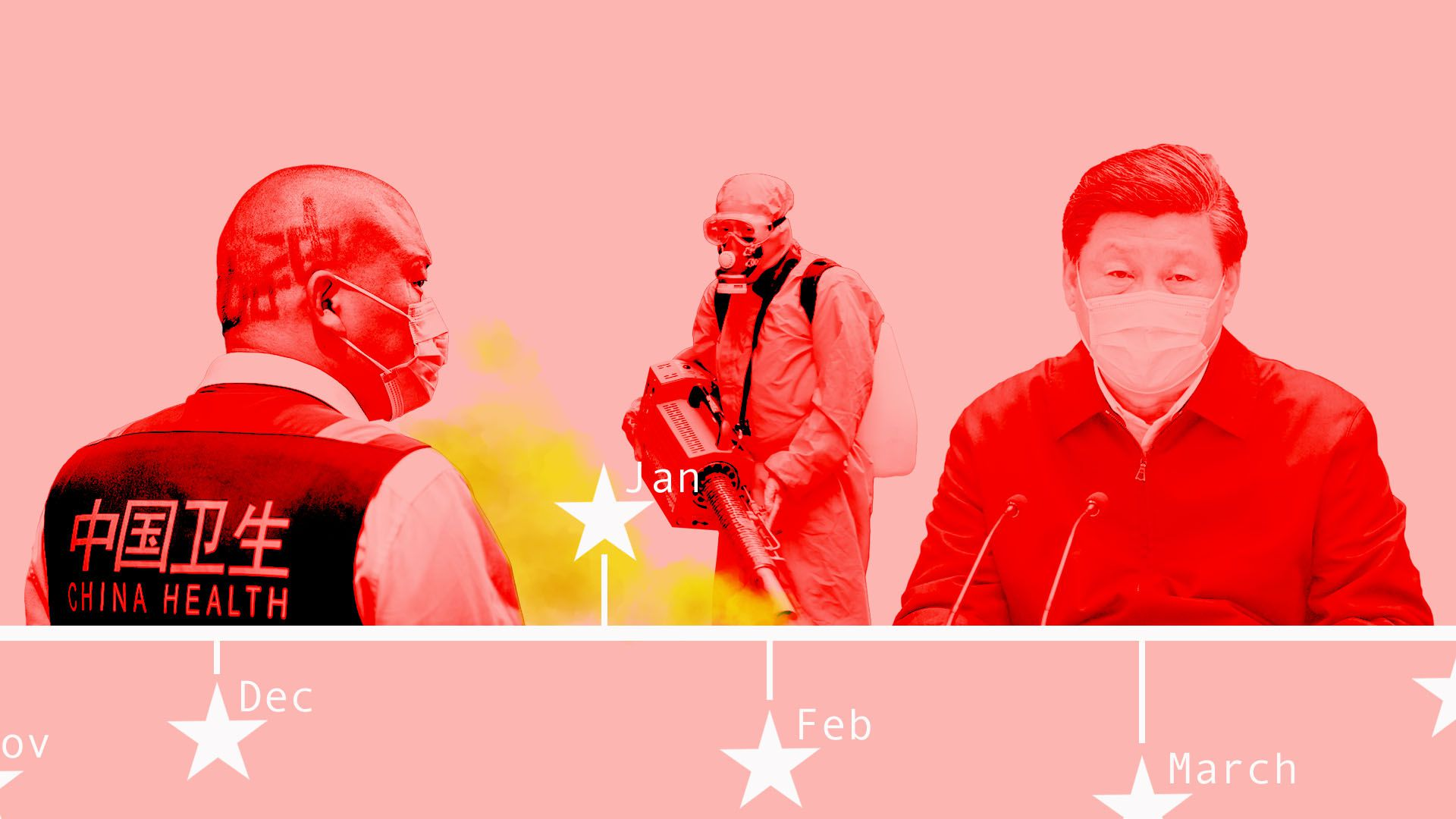 "Photo illustration of a timeline featuring a medical team member, with hair shaved to read ""Wuhan"",  a volunteer disinfecting a community, and Xi Jinping wearing a medical mask"