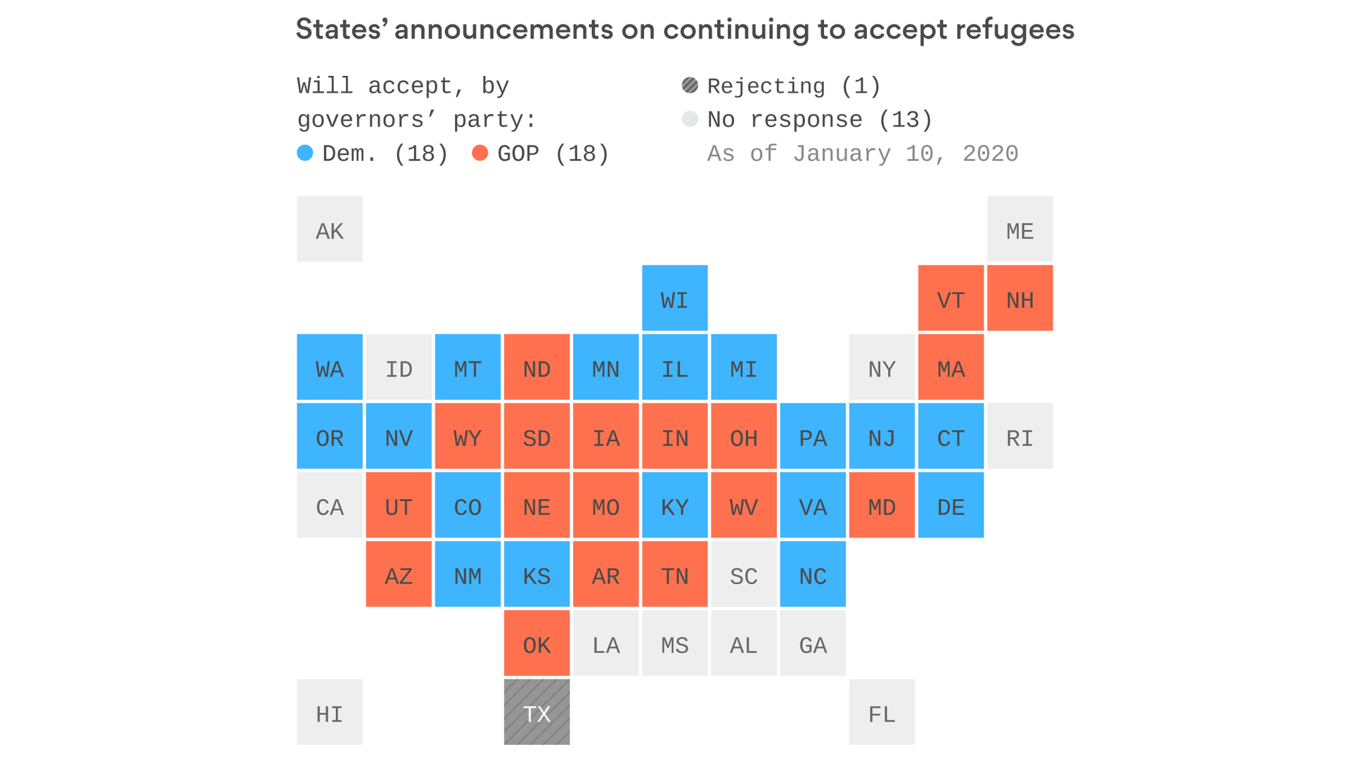 Republican governors reject Trump's offer to ban refugees
