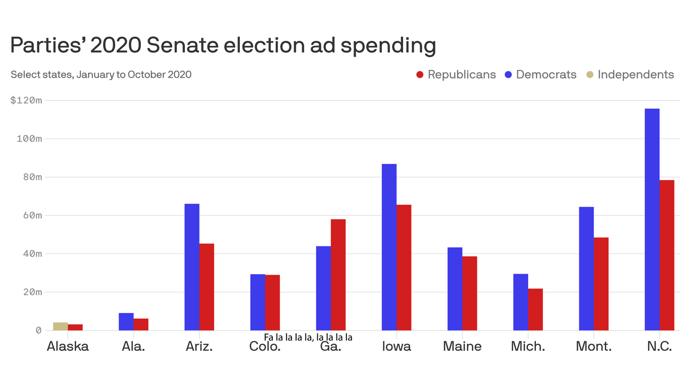 The blue money wave in Senate races thumbnail