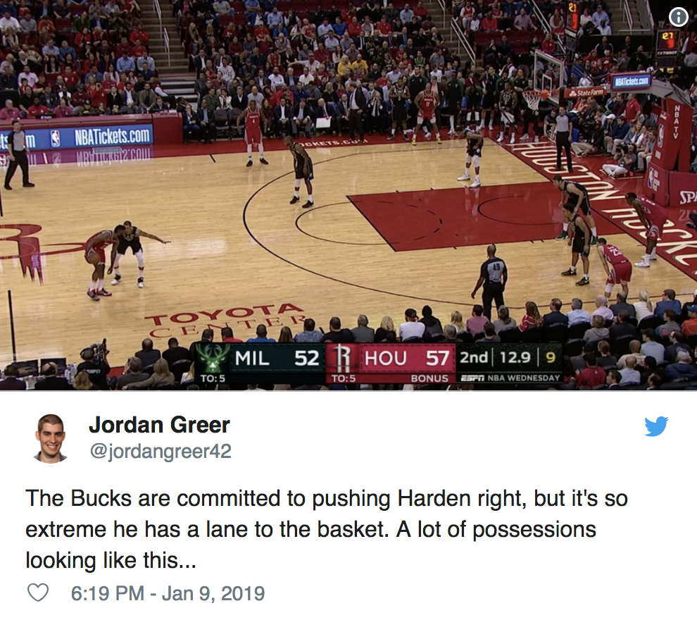 The Bucks' defense forcing James Harden to his right