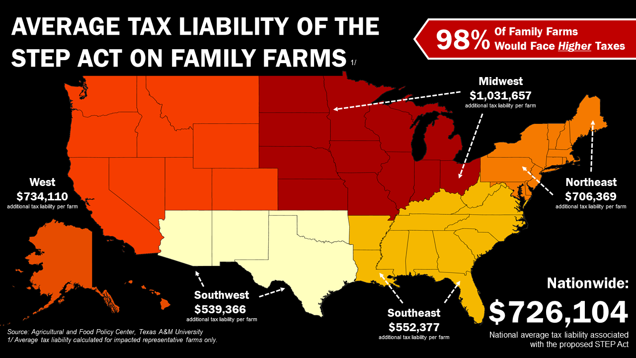 A graphic that shows a map of the U.S. and average tax liability of the STEP Act on family farms based on region.