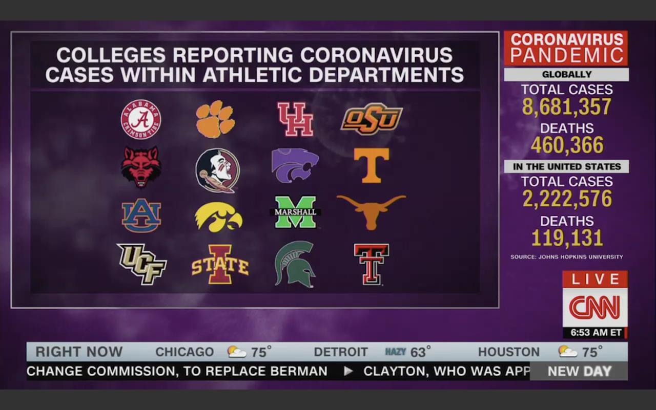 """Not so fast"" for return of sports as athletes test positive for coronavirus thumbnail"